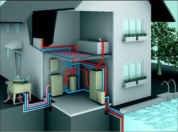 Особенности тепловых геотермальных насосов