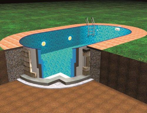 Покупка и монтаж каркасных бассейнов