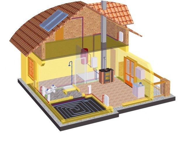 Виды отопления для загородных домов