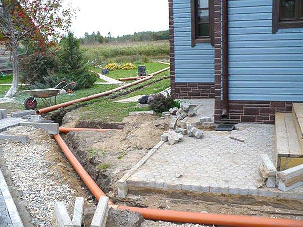 Назначение ливневой канализации и ее элементы
