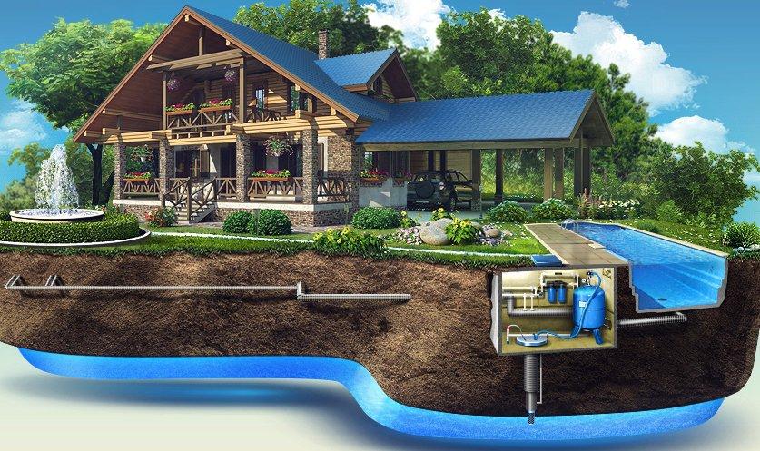 Выбор водоснабжения для частного дома
