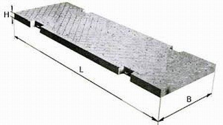 Достоинства и область использования аэродромных плит
