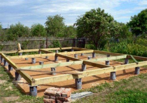 Выбор фундамента для каркасного строения