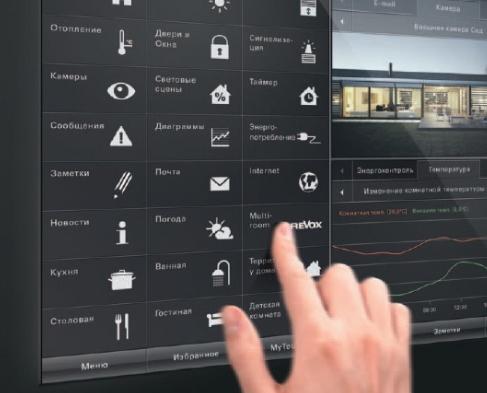 Cистема управления умный дом