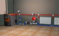 Что нужно для оборудования системы отопления